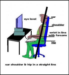 sit-lap